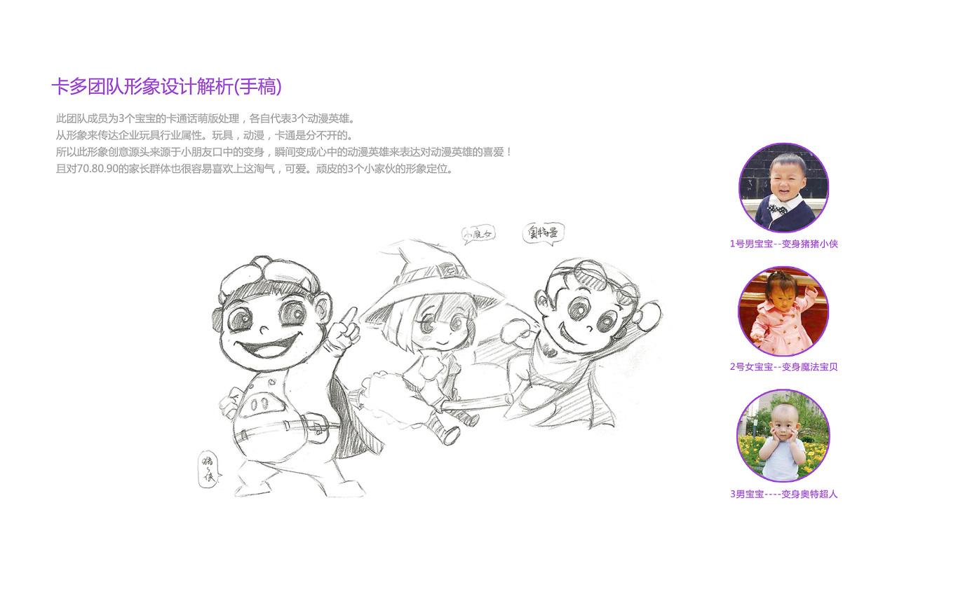 咔多品牌形象设计( 卡通形象设计与LOGO设计)图9