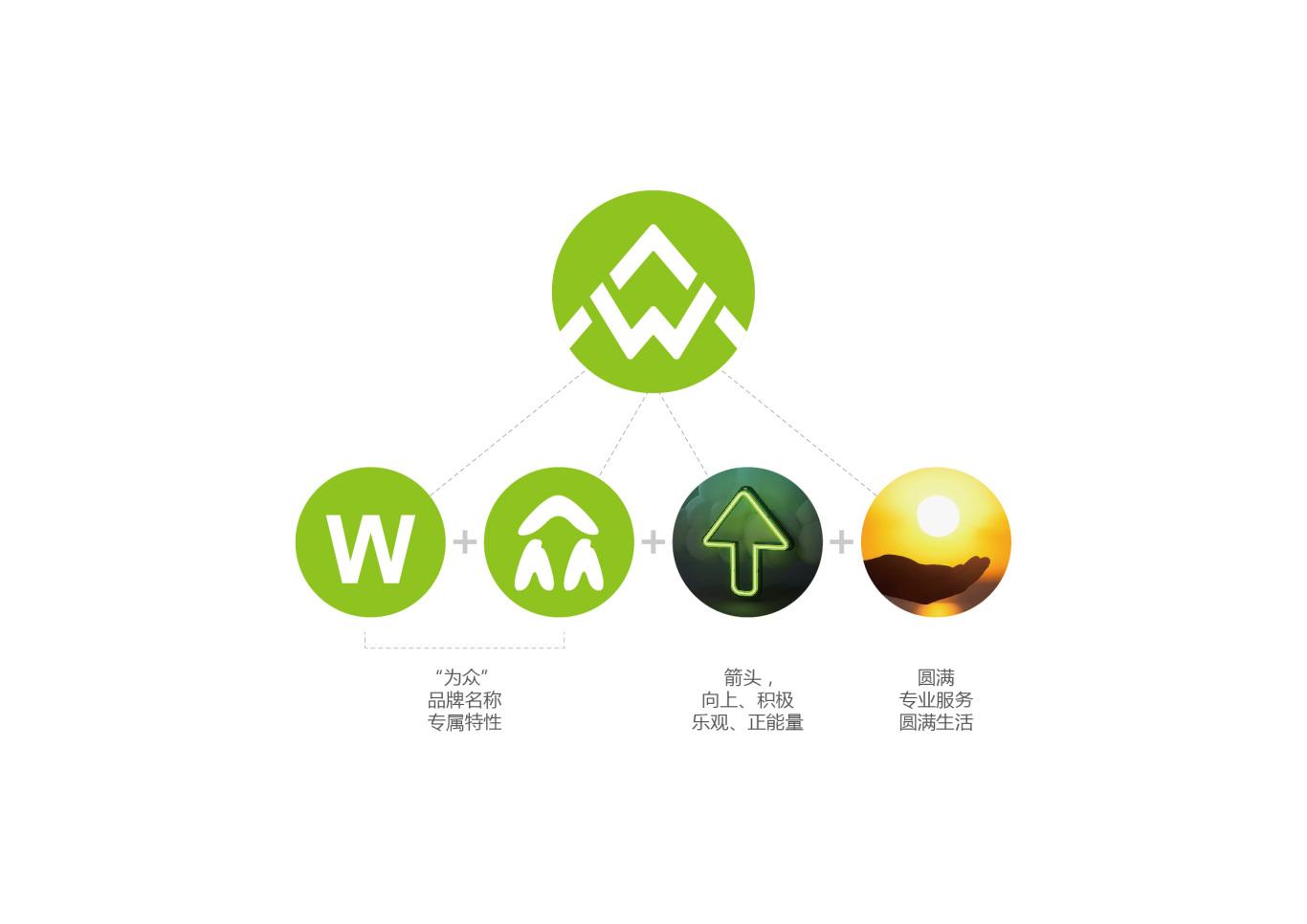 为众生活-品牌标志设计图7