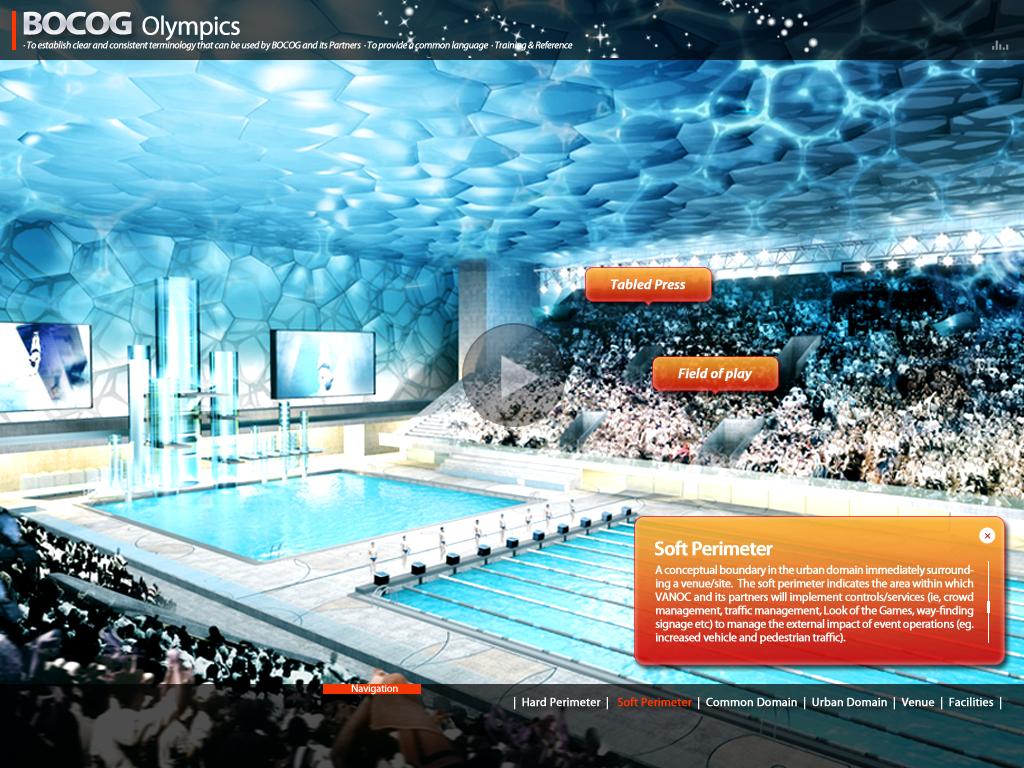 国际奥组委做的flash多媒体交互视频光盘图4