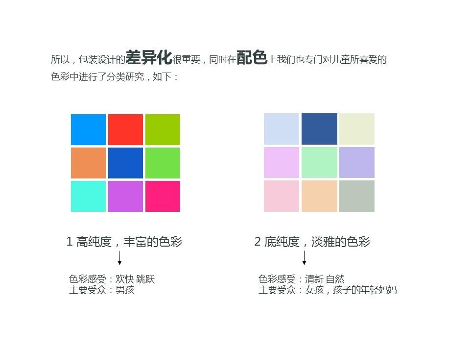 东君乳业—儿童奶包装盒设计图3