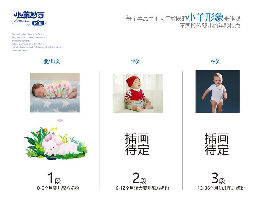飞鹤婴儿羊奶粉包装设计图16