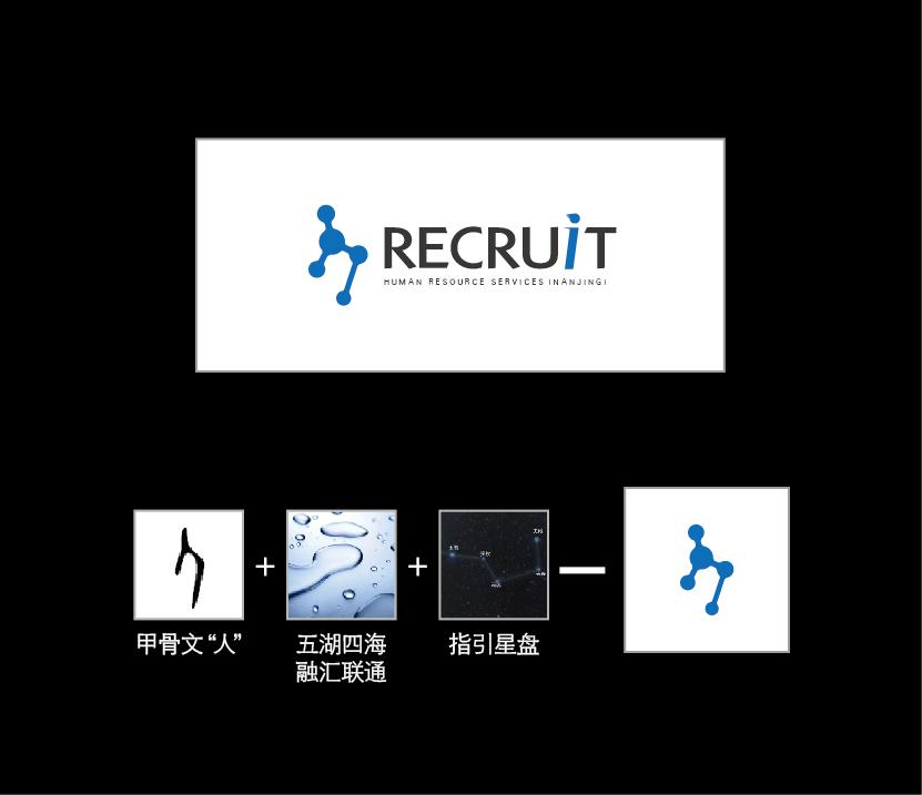 瑞古德logo设计、名片、画册图0