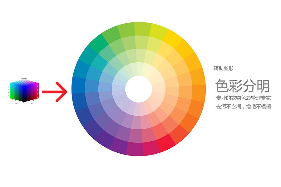 天威日化品牌全案设计图3