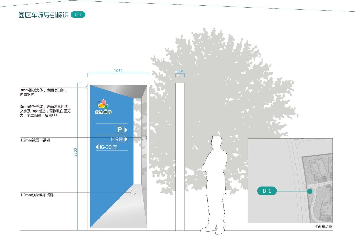 大连泰达慧谷开发区导视系统设计图29