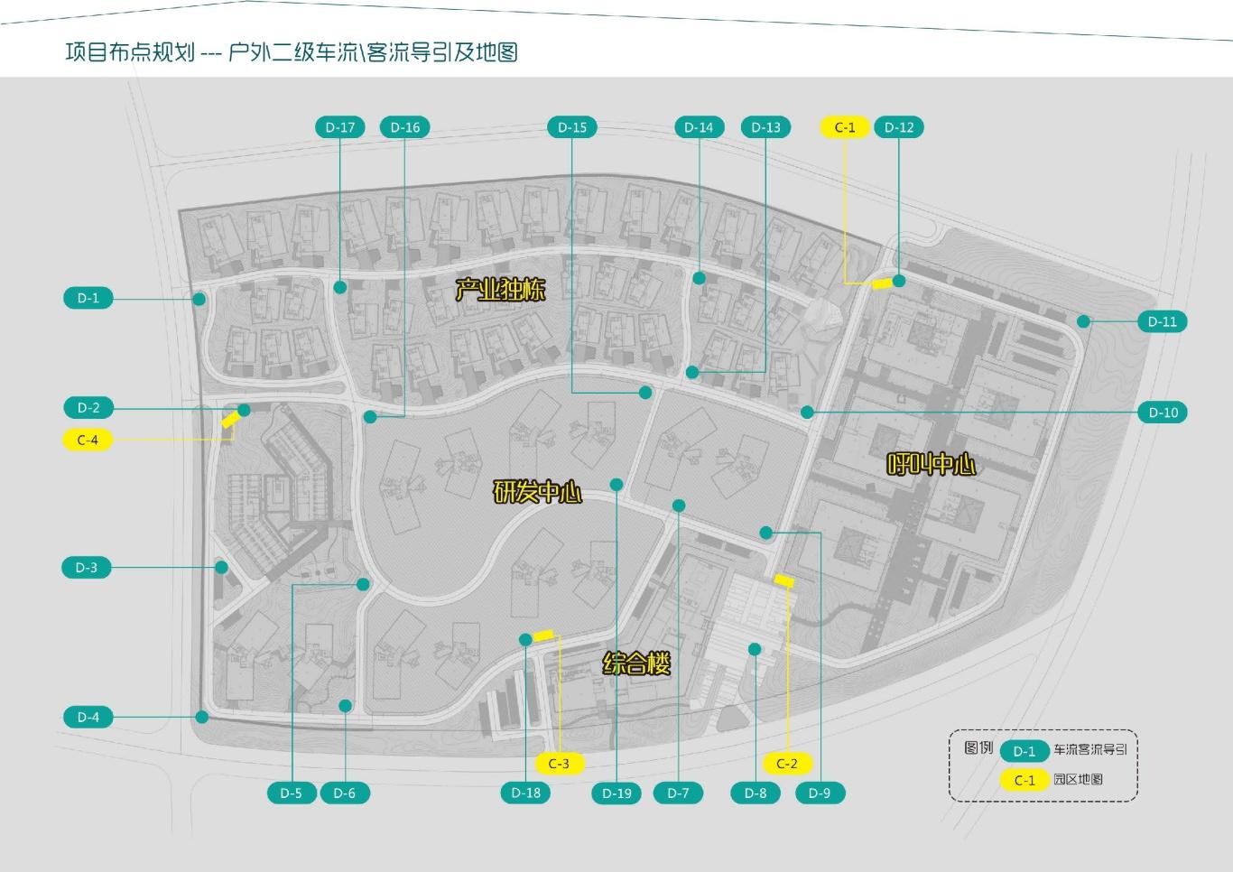 大连泰达慧谷开发区导视系统设计图15