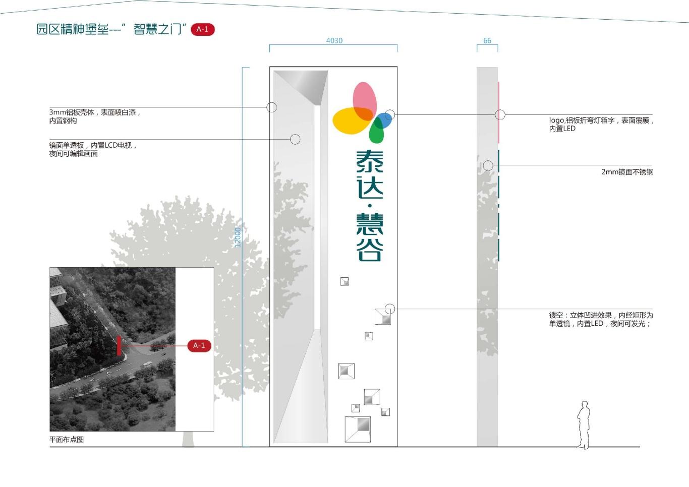 大连泰达慧谷开发区导视系统设计图27