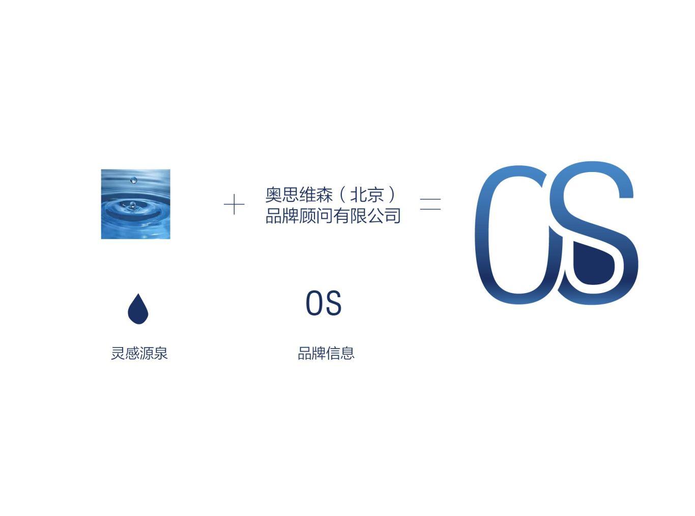 奥思维森logo设计图1