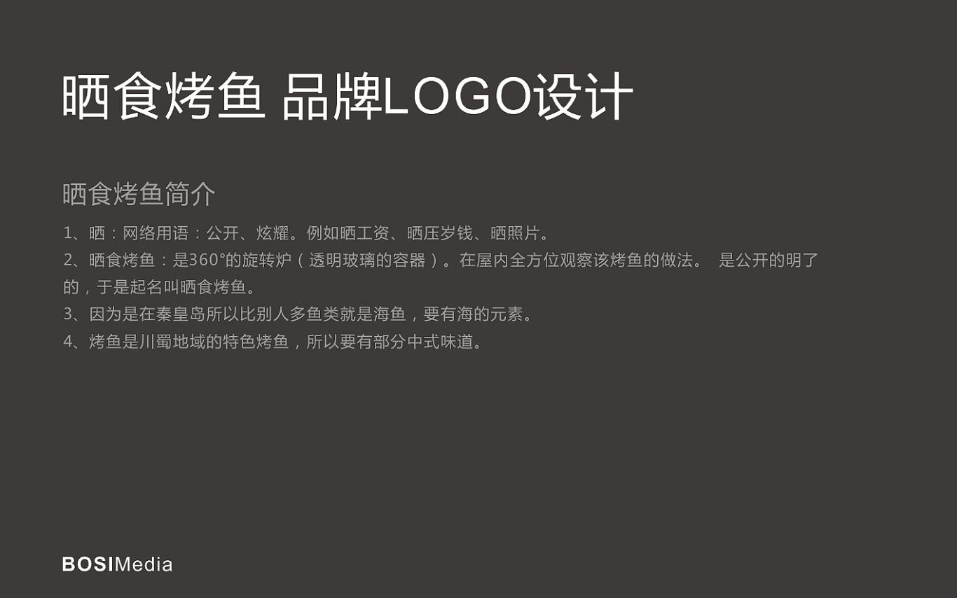 晒食烤鱼LOGO图1