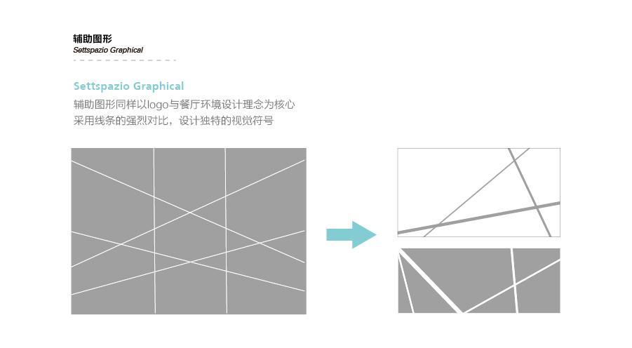 Settspazio七号艺术餐厅VI设计图3