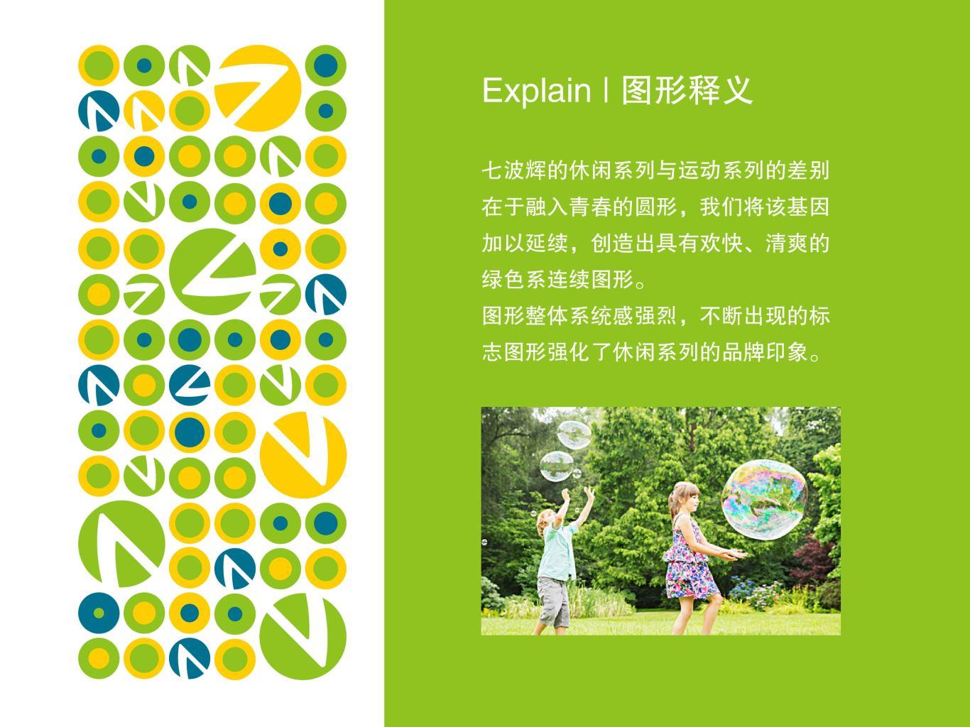 七波辉(7-PE)青少年休闲服饰品牌设计方案图5