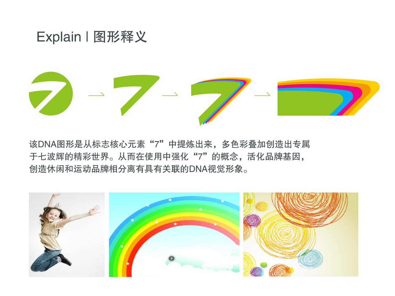 七波辉(7-PE)青少年休闲服饰品牌设计方案图0