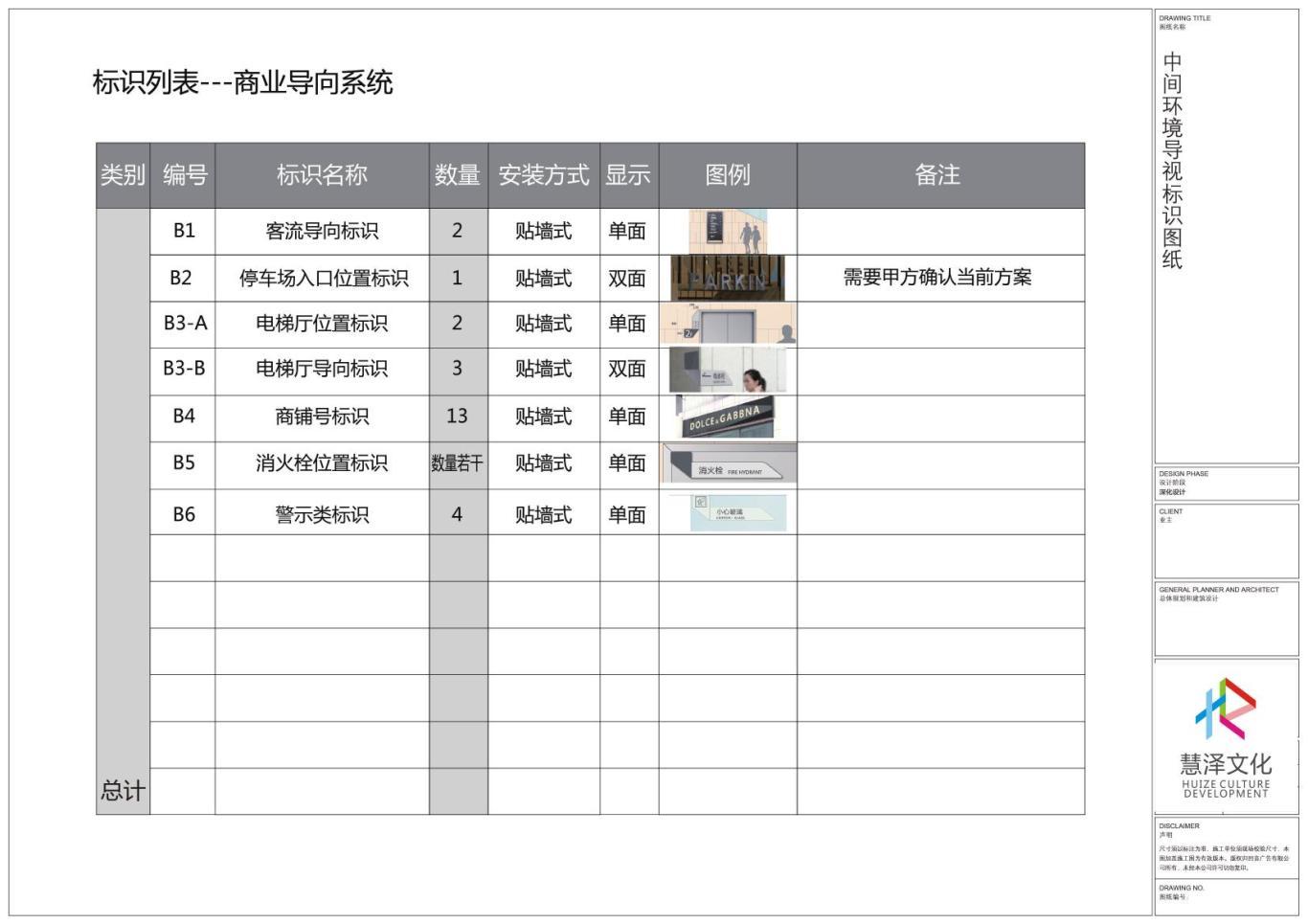 中间坊-商业导视系统深化设计图1