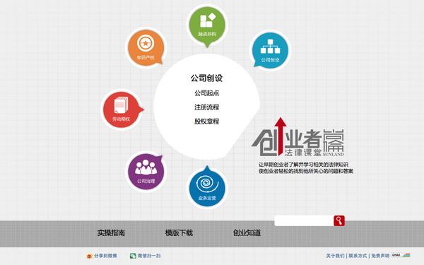 尚伦律师事务所-创业者法律课堂网页