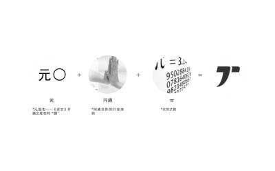 元一VI設計·企業形象識別系統