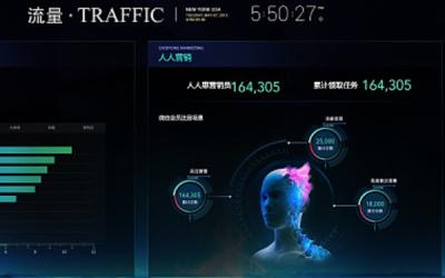 上海百联集团数字化展厅