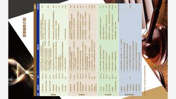 金钱课广告折页设计