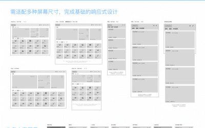 搜狐智能路由器醒目•交互设计+...
