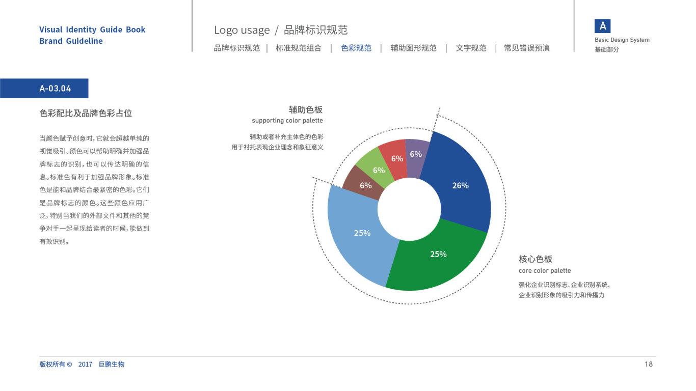 JupengBio化工品牌VI设计中标图21