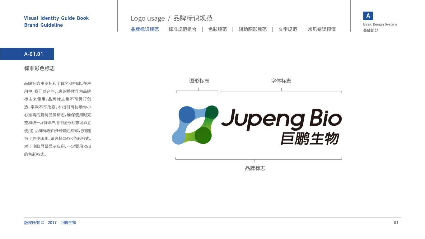 JupengBio化工品牌VI设计中标图2