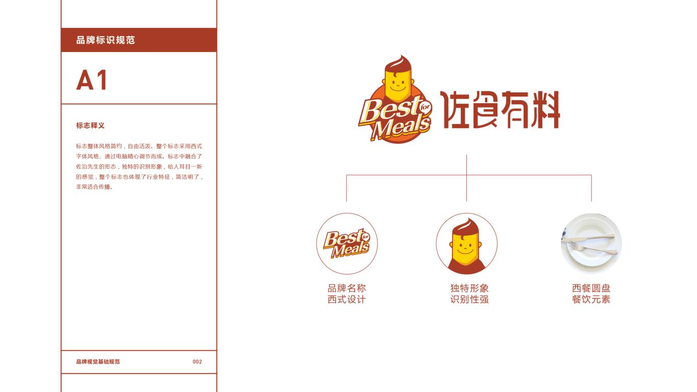 佐食有料VI设计中标图3
