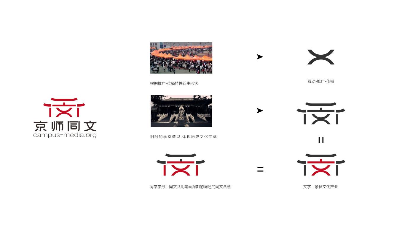 京师同文LOGO设计中标图0