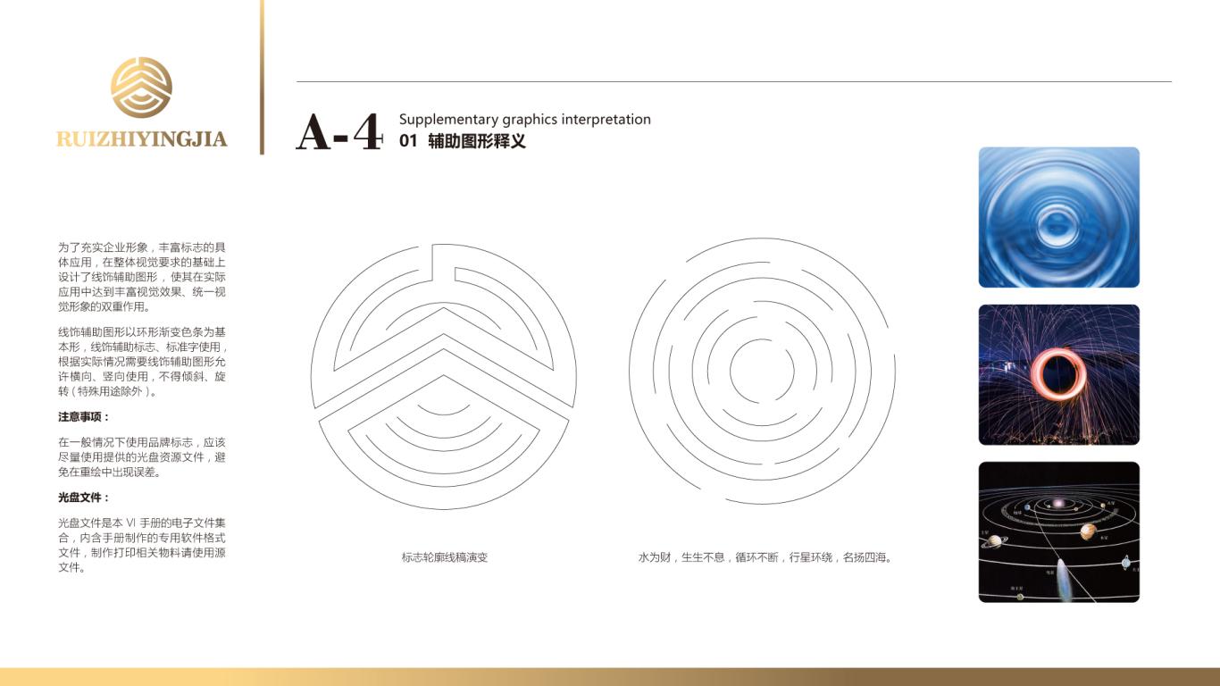 睿智赢佳金融品牌VI设计中标图23