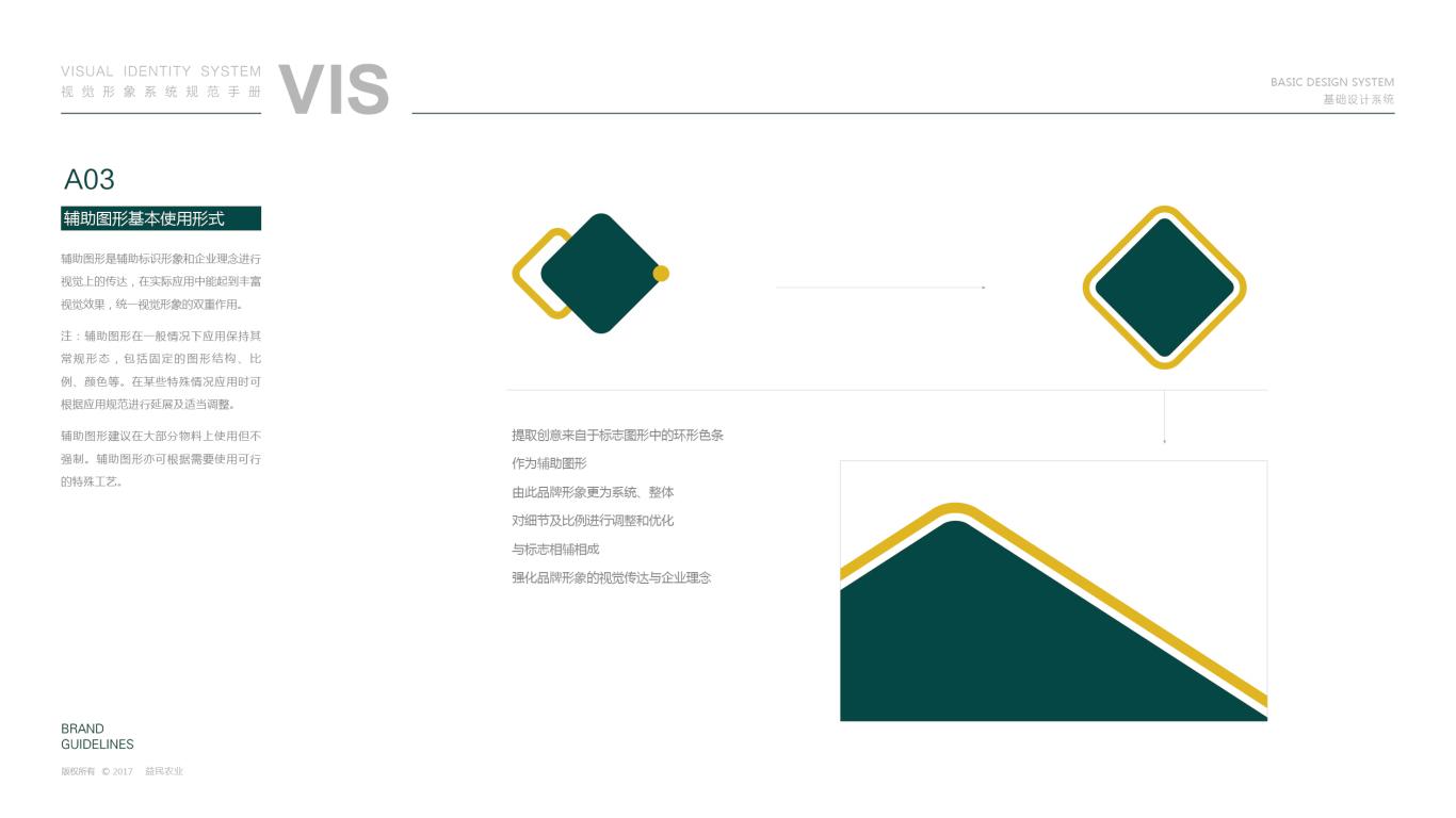 益民农业品牌VI设计中标图5