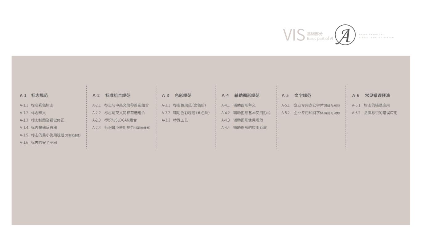上上智VI设计中标图1