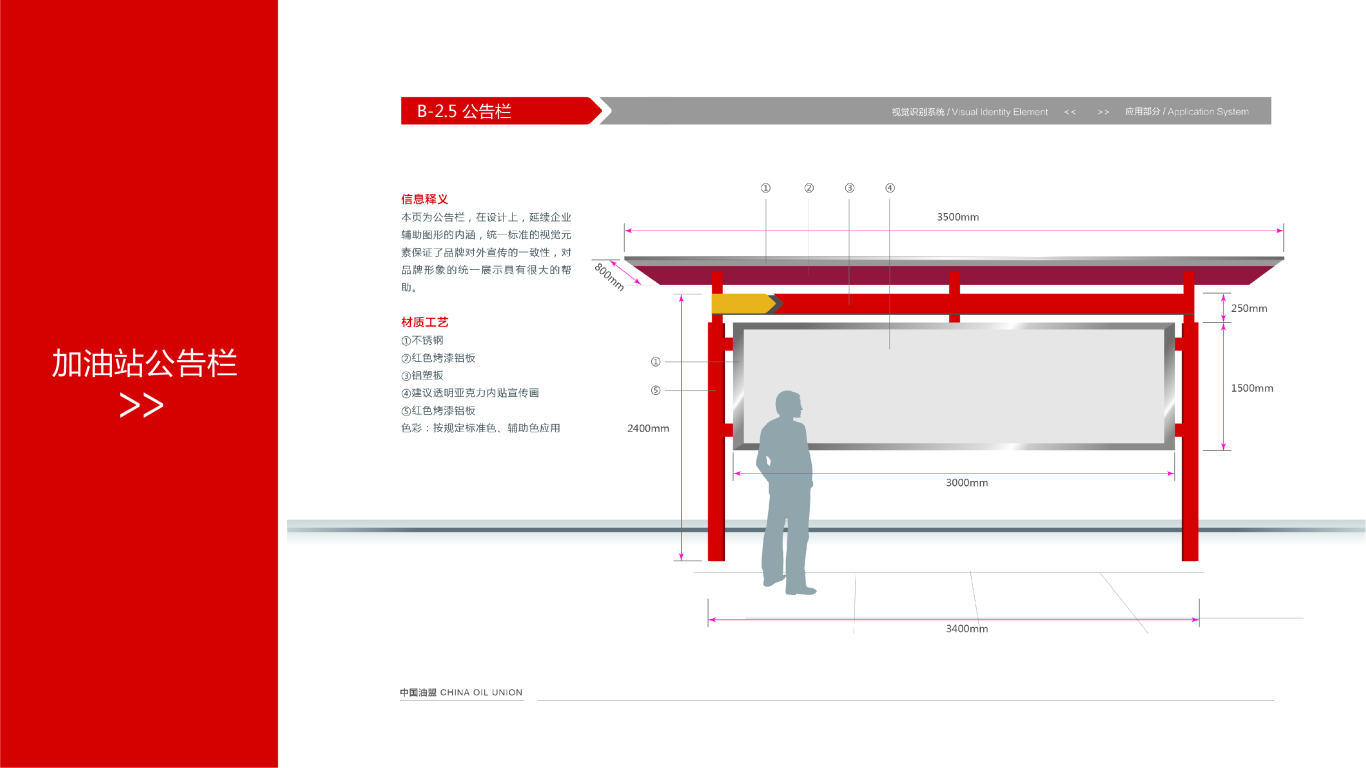 中国油盟VI设计中标图19