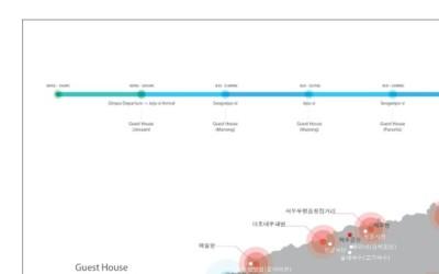 韩国济州岛旅游信息设计