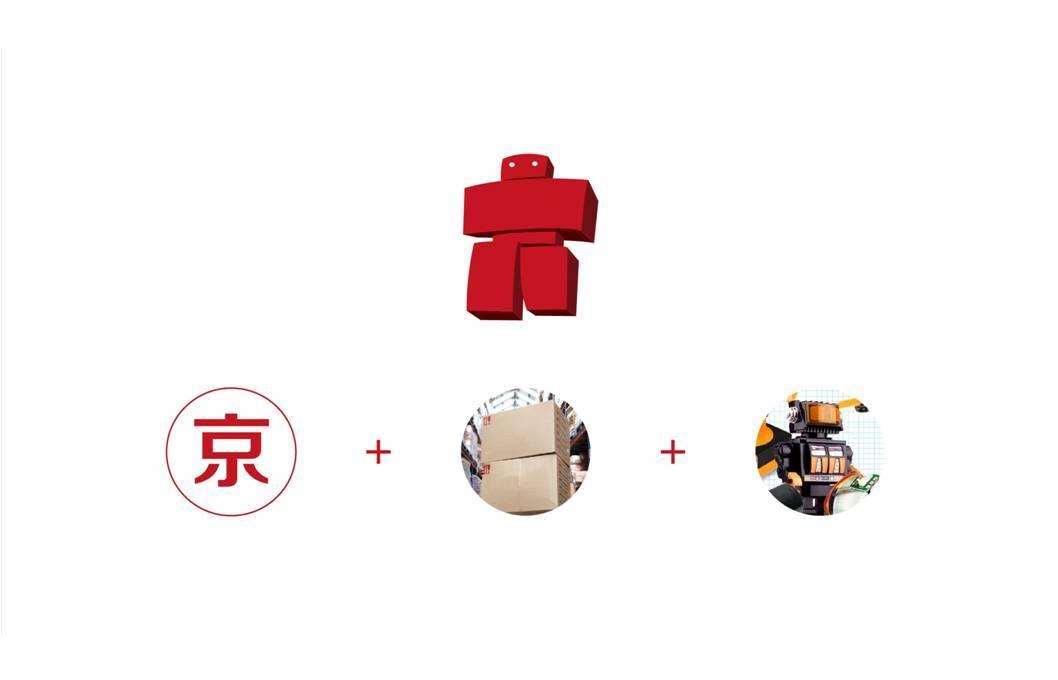京东物流机器人大赛 平面设计 特创易