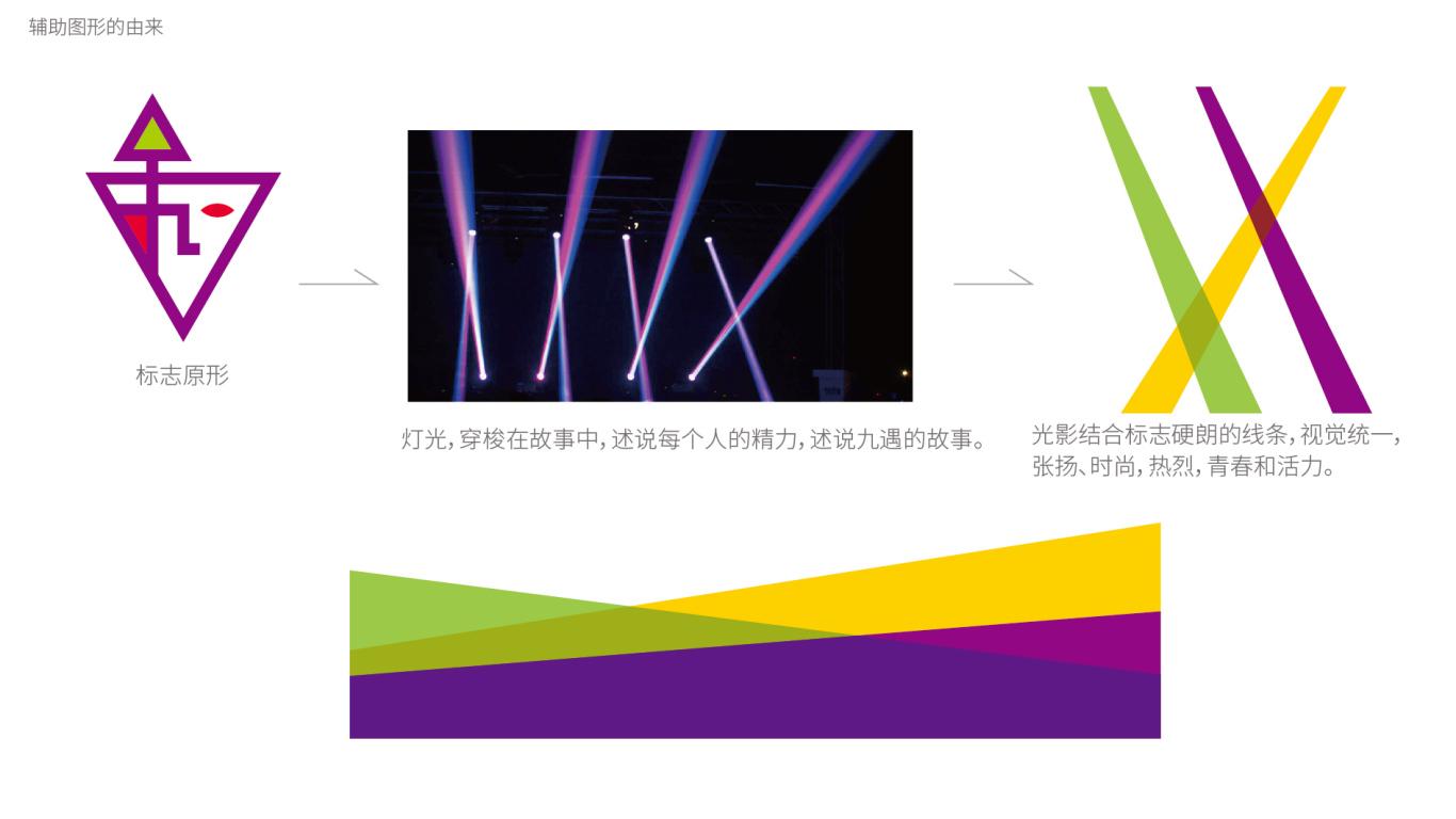 九遇品牌VI设计中标图5