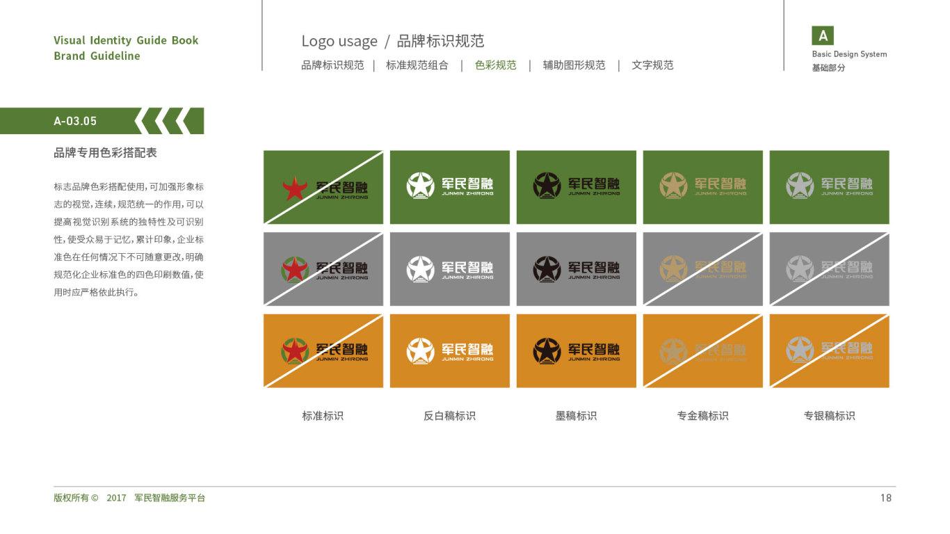 军民智融VI设计中标图10