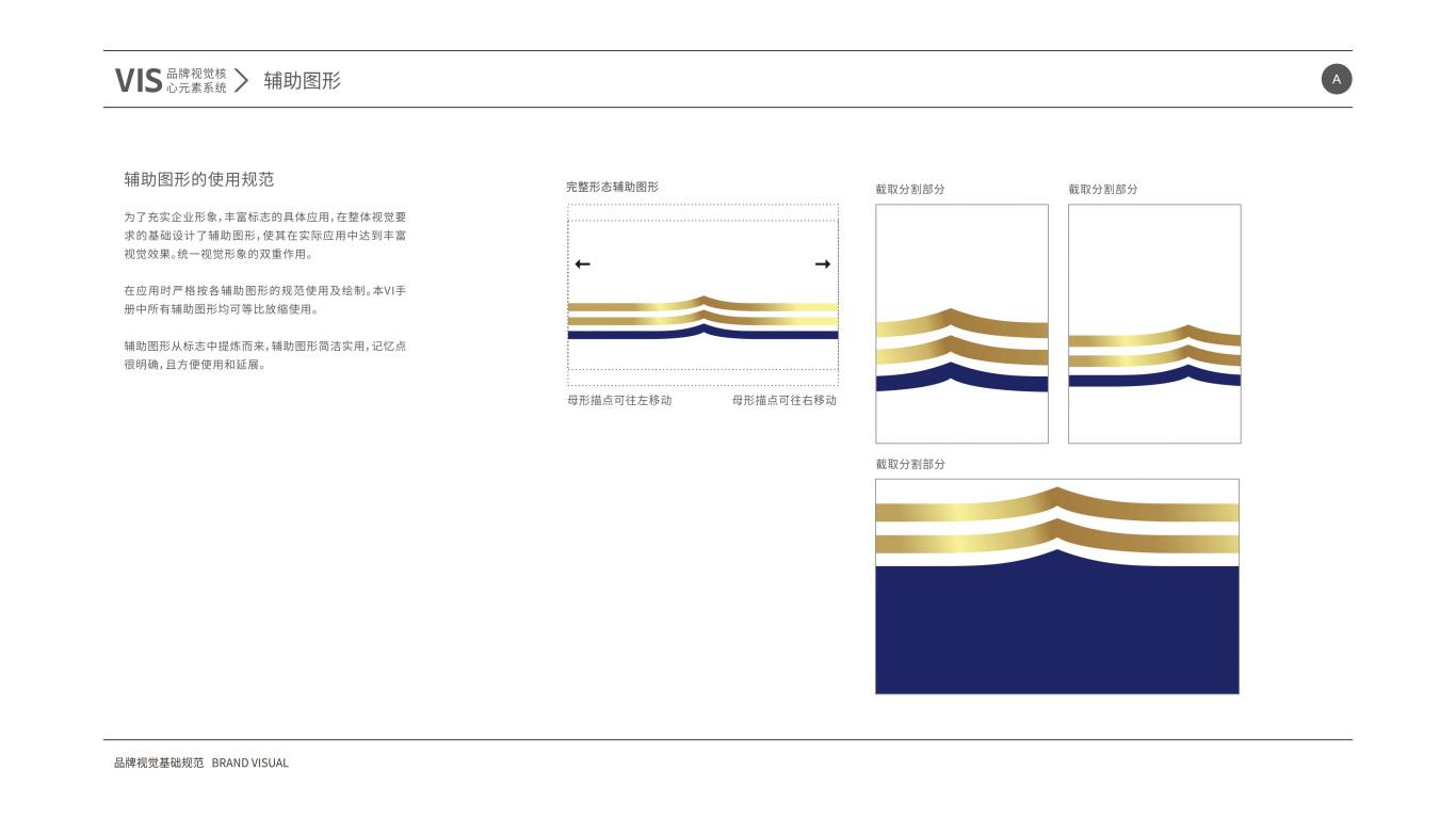 不良资产行业联盟VI设计中标图2