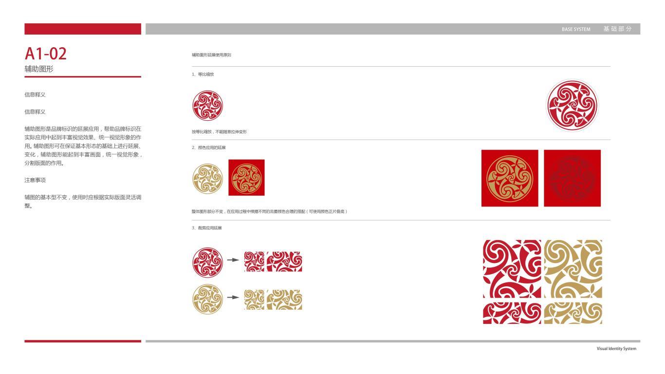 菌芝林VI设计中标图3