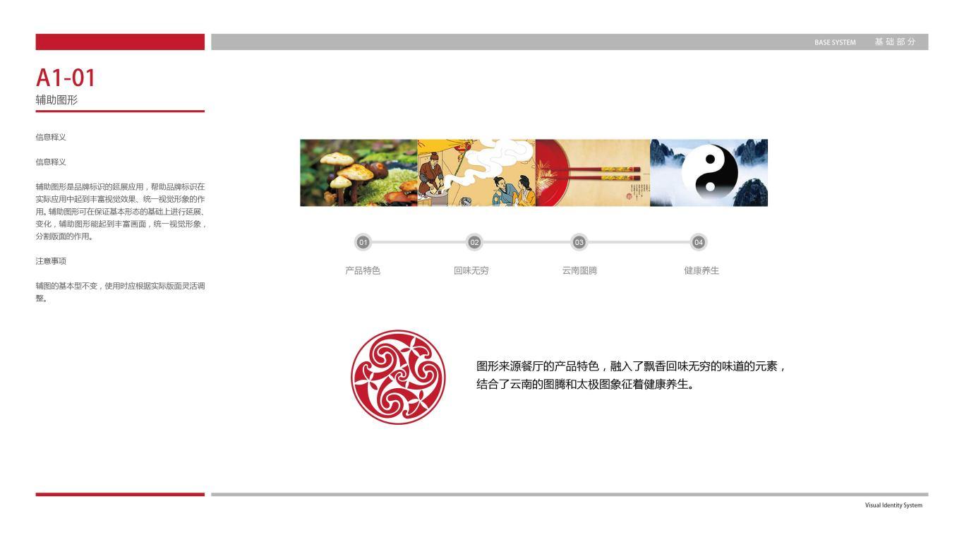 菌芝林VI设计中标图4
