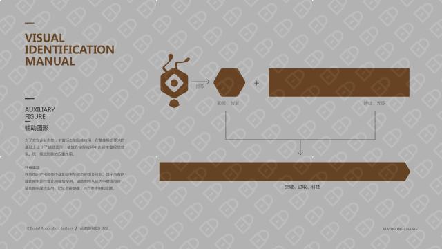 蚂蚁工场VI设计入围方案0