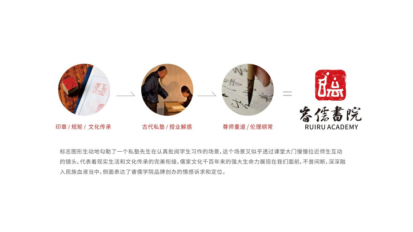 睿儒学院LOGO设计中标图1