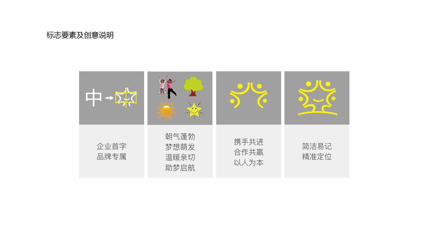 中梦启航艺术成长中心LOGO设计中标图1