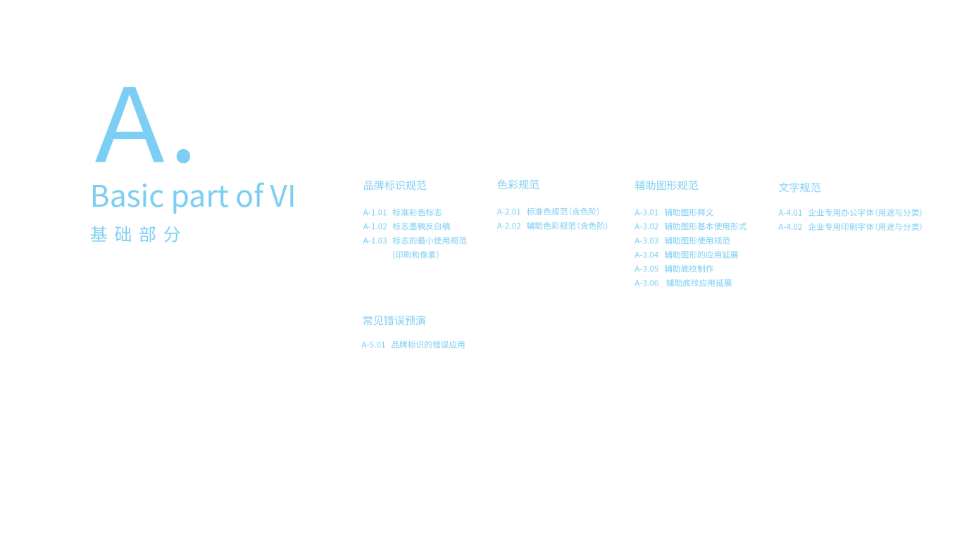 上律指南针VI设计中标图2