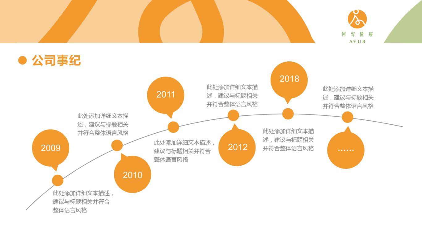 阿育健康VI设计中标图2