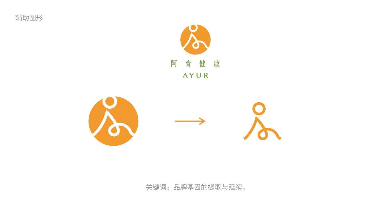 阿育健康VI设计中标图0