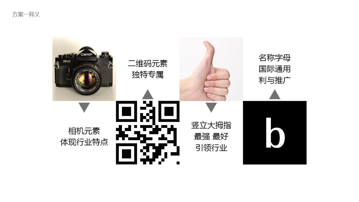ideabbLOGO乐天堂fun88备用网站中标图2
