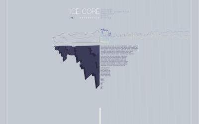 ICE CORE 海報