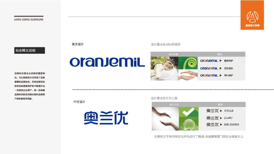 奥兰优品牌标志设计中标图2