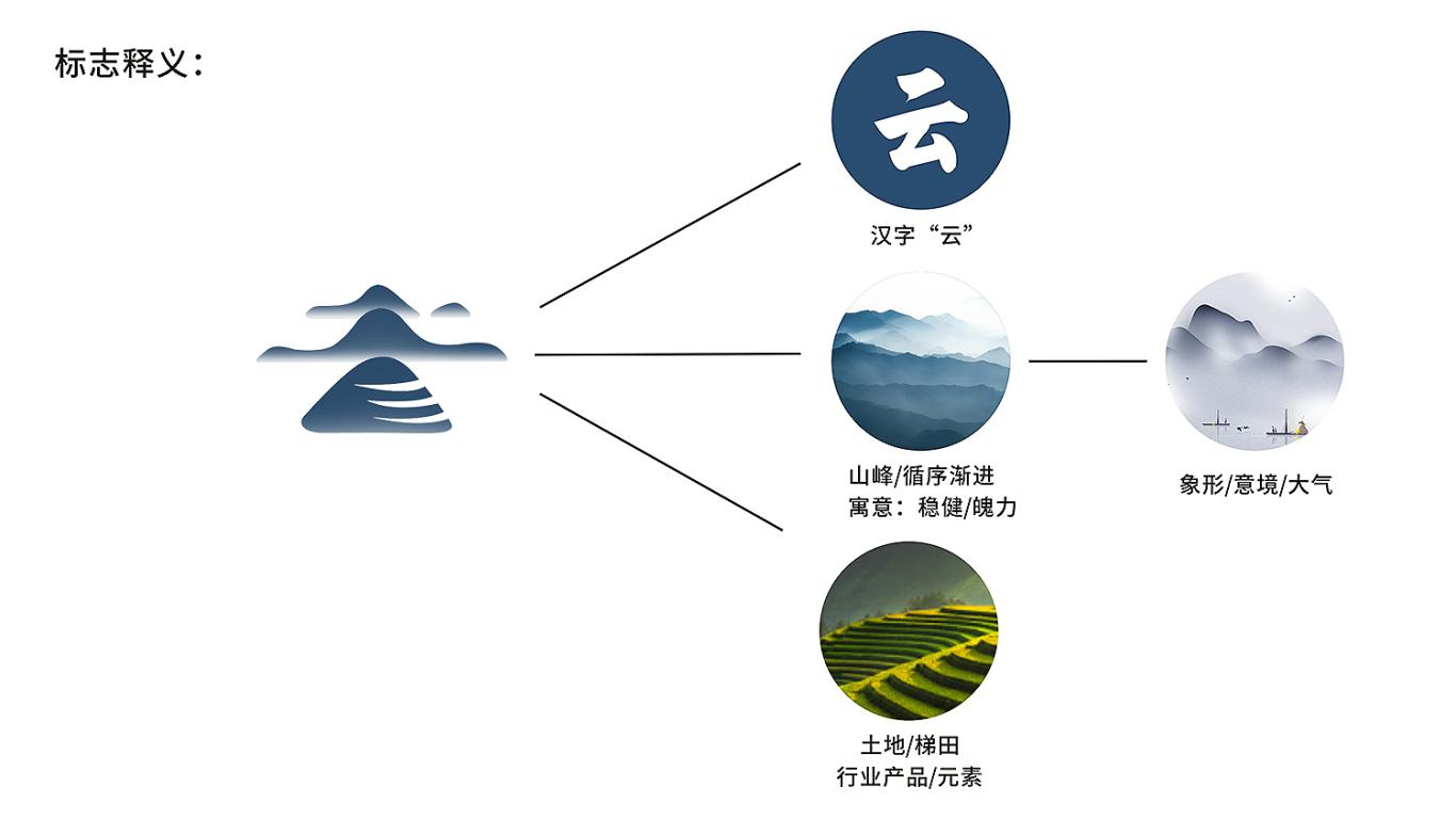云清一品LOGO万博手机官网中标图1