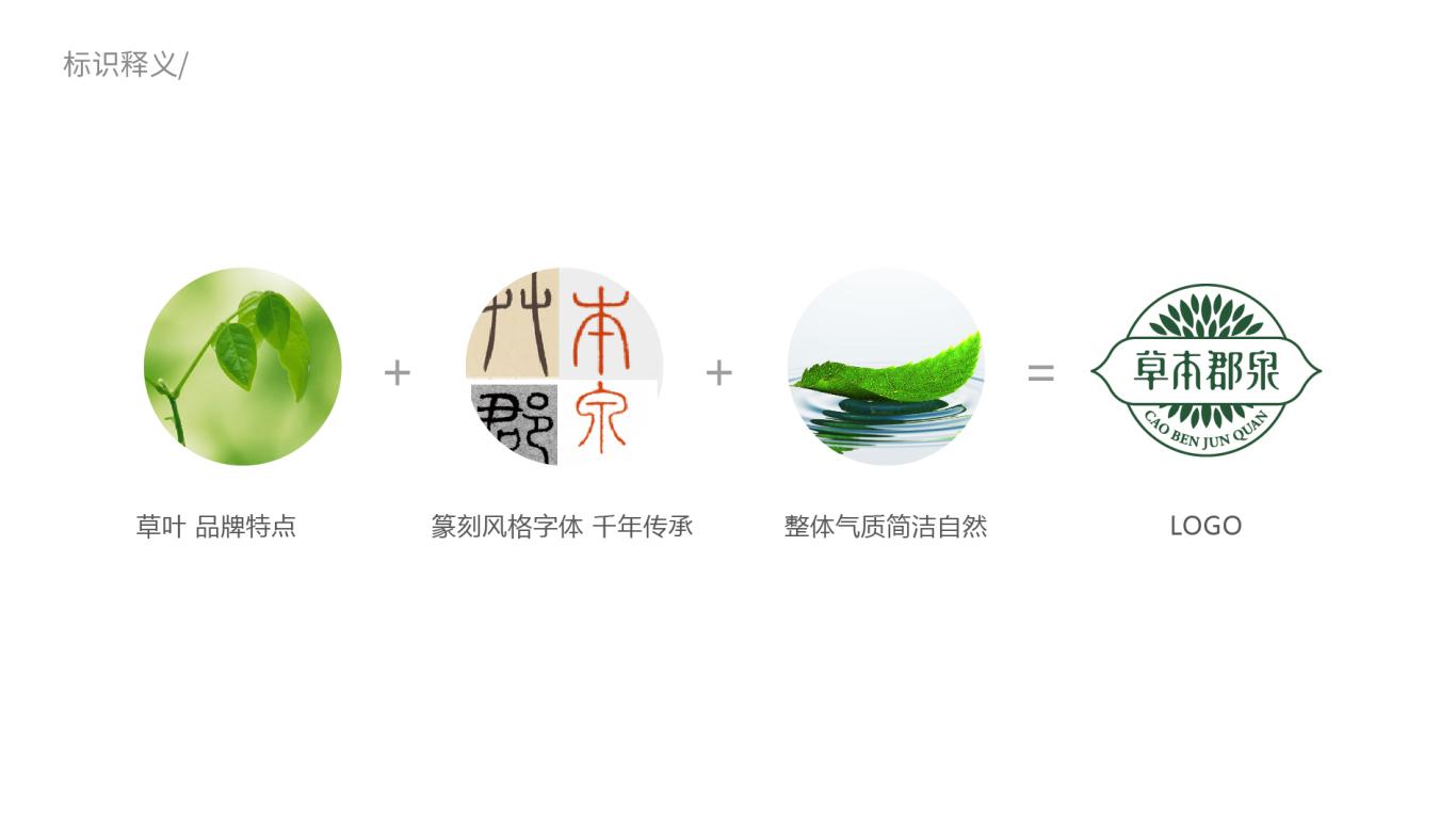 草本郡泉品牌LOGO设计中标图1