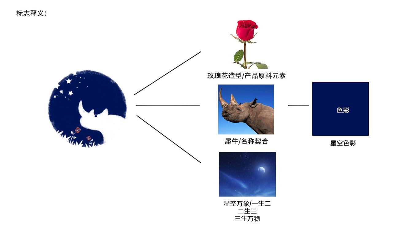 花犀小店品牌LOGO设计中标图2