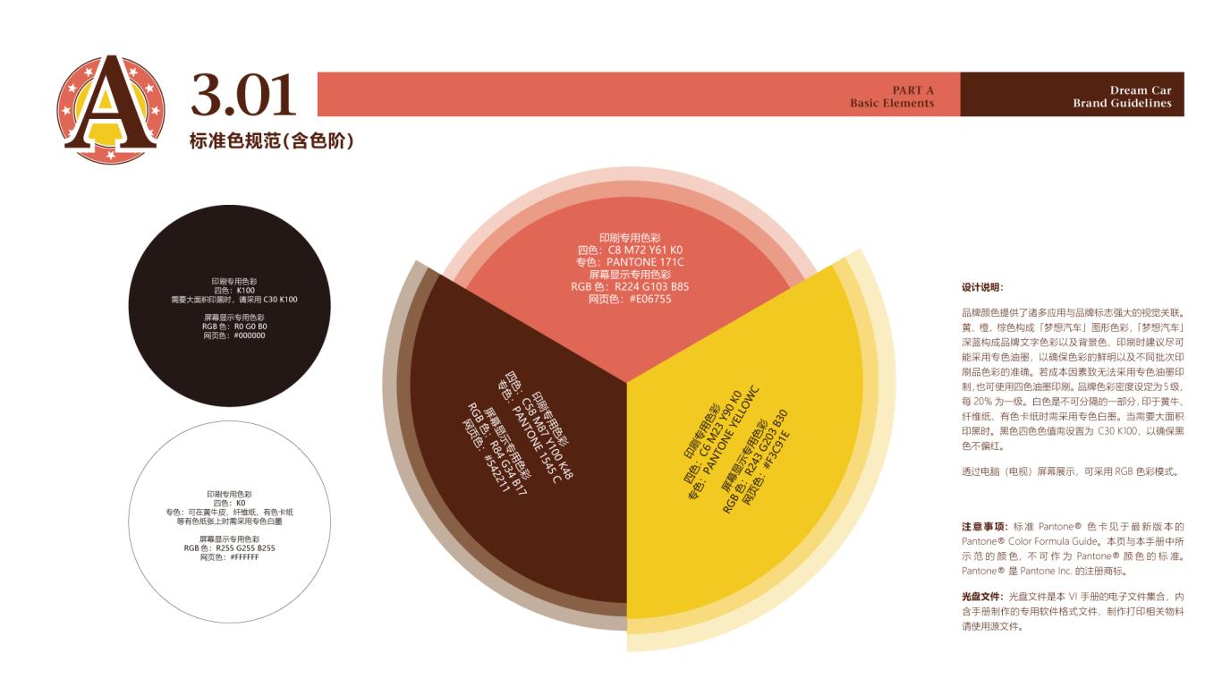 梦想汽车品牌VI设计中标图21
