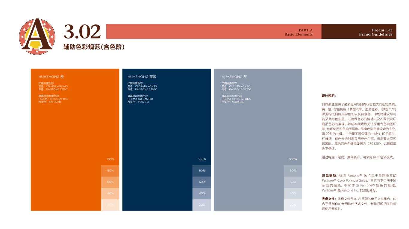 梦想汽车品牌VI设计中标图22